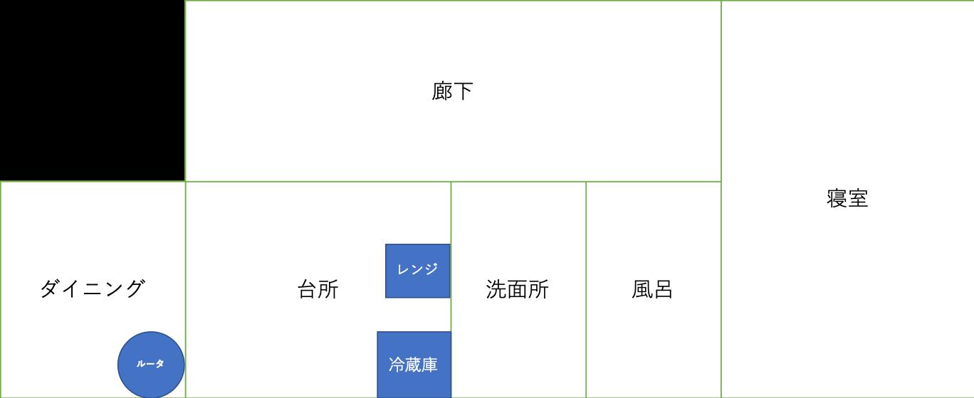部屋のイメージ図